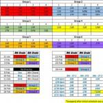 February Practice Schedule